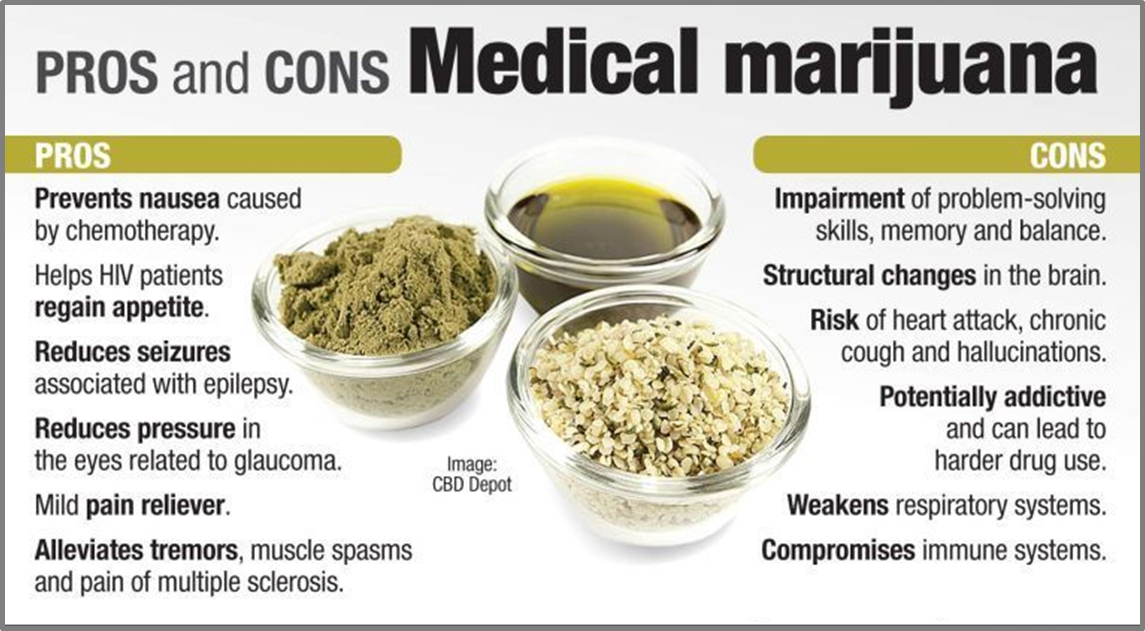 an argument that marijuana has invaluable medical benefits